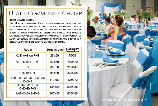 Wedding Tables and Room Sizes at Ulatis Community Center