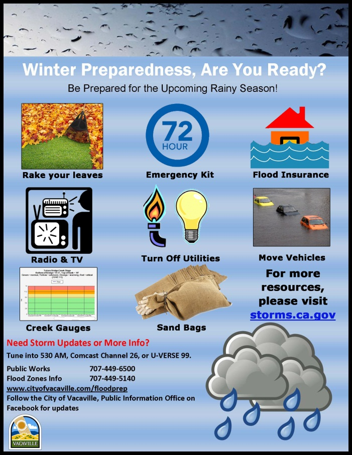 Graphic with info on how to be prepared for winter storms